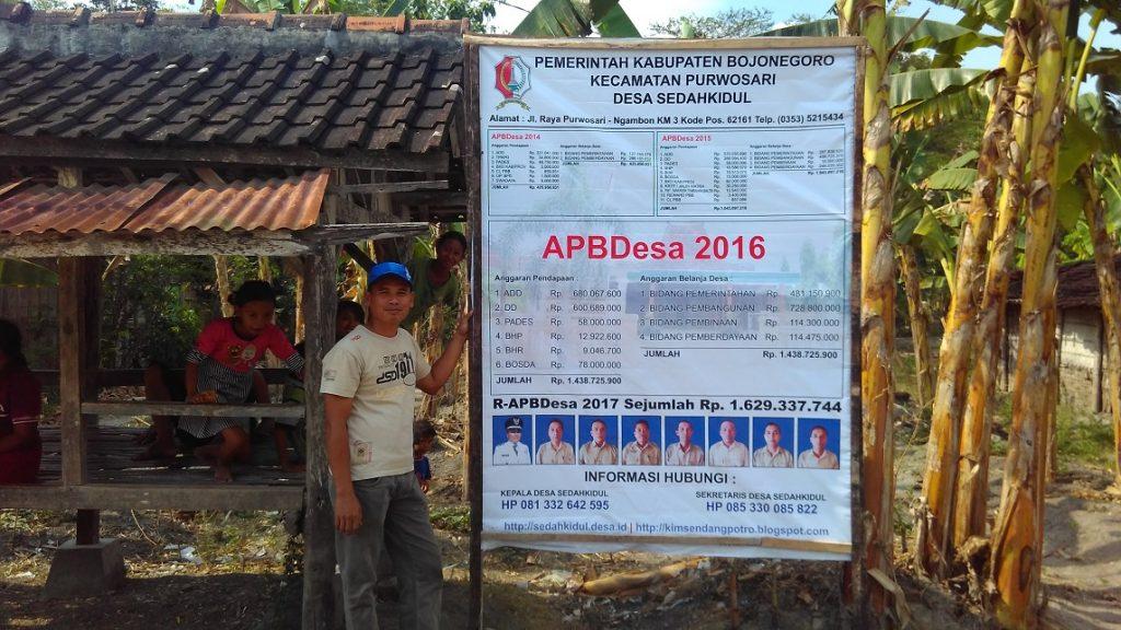 Lokasi : Loran (RT.05&06) Desa Sedahkidul Kecamatan Purwosari Kabupaten Bojonegoro